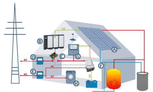 SOLAR HYBRID PV T SYSTEMS PDF
